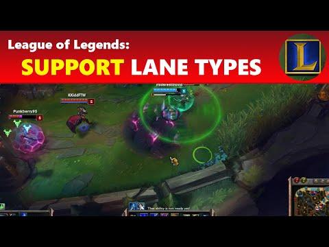 League Of Legends Lanes