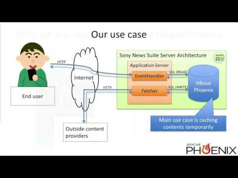 Apache Phoenix: Use Cases and New Features