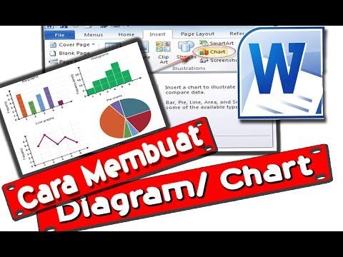 Cara membuat diagram pada microsoft word youtube cara membuat diagram pada microsoft word ccuart Image collections