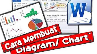 Cara membuat diagram kartesius di excel aka videos cara membuat diagram pada microsoft word ccuart Gallery