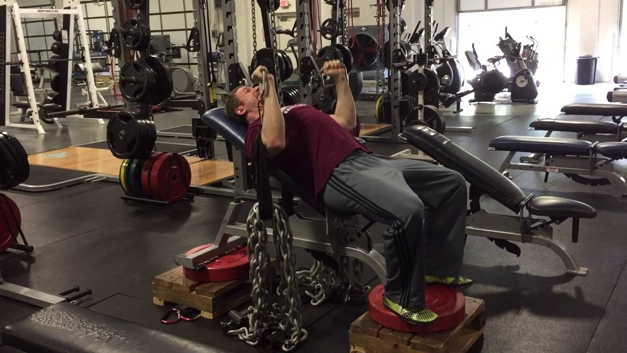 Accommodating resistance dave tate