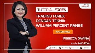 Belajar Trading Forex Dengan Teknik William Percent Range