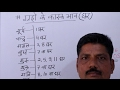Karak house of planets in astrology
