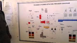 Geothermal Power Production part 1