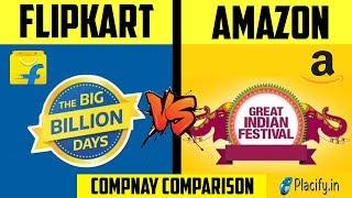 Flipkart VS Amazon | Comparison of E commerce Platforms | Which is better in 2020