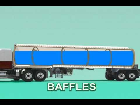 Tankers Principles Animation