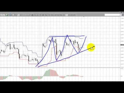 Аналитический обзор форекс и фондового рынка на 08.05.2015