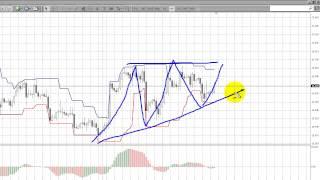 Аналитический обзор форекс и фондового рынка на 08.05.2015(, 2015-05-08T08:28:56.000Z)