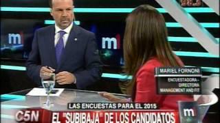C5N - MINUTO UNO: LAS ENCUESTA PARA LAS ELECCIONES 2015