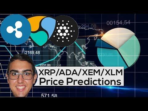 Price Predictions: Ripple ($XRP), Cardano ($ADA), NEM ($XEM), Stellar ($XLM), Tron ($TRX)!