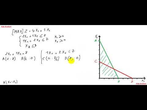 Recherche Operationnelle Methode Graphique Exercice 3 Youtube