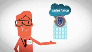 Salesforce Communities Help You Engage with Your Customers, Partners, and Employees