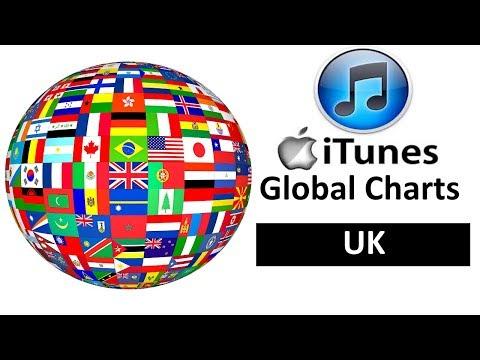 iTunes Single Charts | UK | 26.08.2017 | ChartExpress