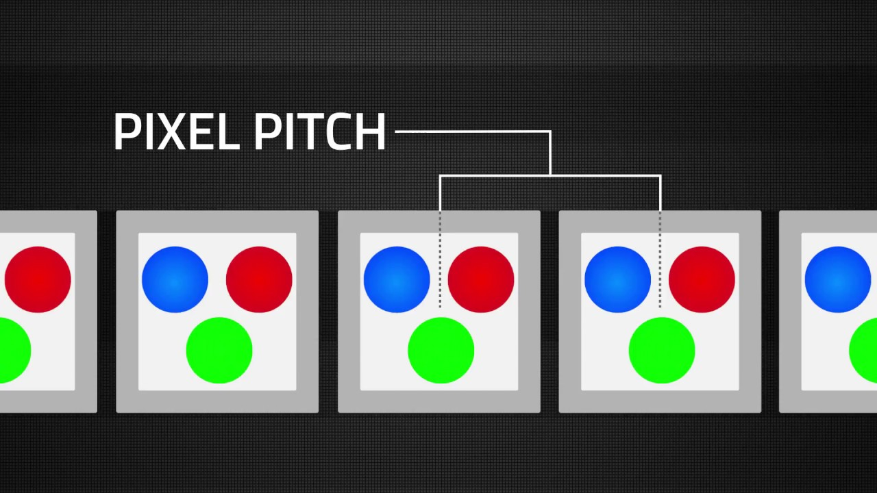 What is Pixel Pitch - YouTube