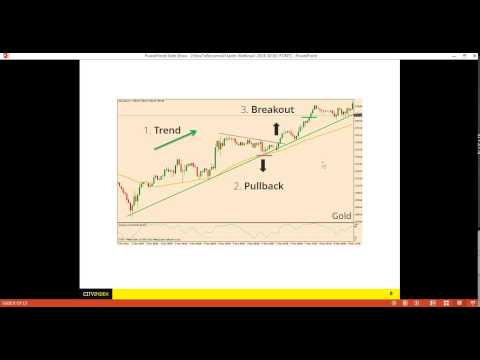 #BecomeATrader: Introduction to Trading
