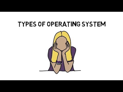 Different types of Operating System explained in short time
