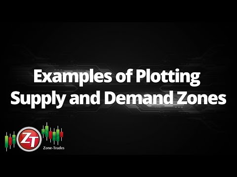 Examples of Plotting Supply and Demand Zones - Zone Trades