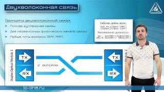 pro.CWDM Часть 1: Кратко о дуплексной связи