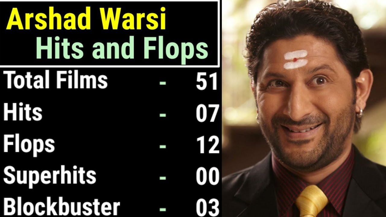 Arshad Warsi All Movies List, Hits and Flops Box Office Collection Records & Analysis
