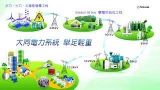 大同變壓器配電盤廠影片簡介繁體中文