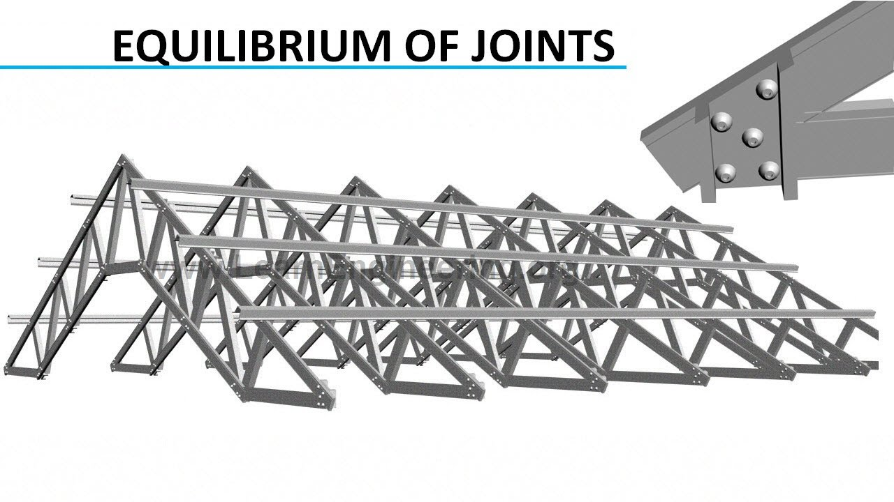 Truss Analysis Method Of Joints Youtube