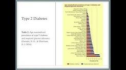 Environmental Factors Affects Diabetes