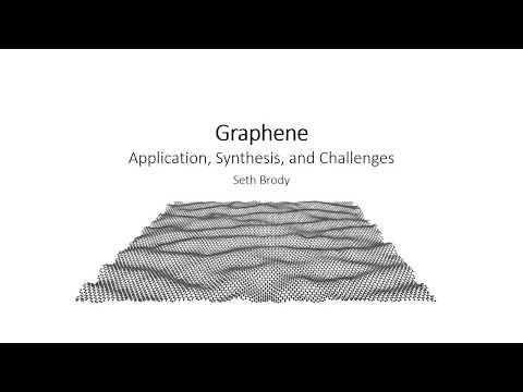 Graphene: A Survey Of Applied Synthesis, Through Chemical Vapor Deposition (CVD) Techniques