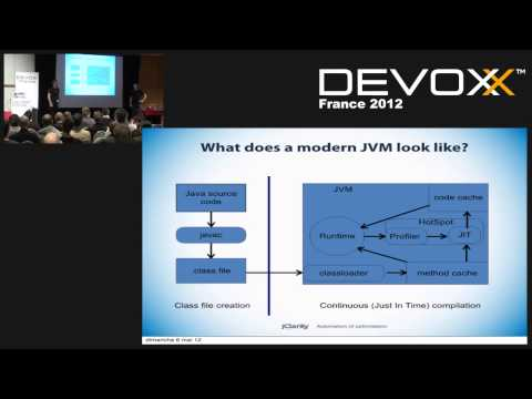 Improving Resource Utilisation - the JVM, the OS and the Hardware