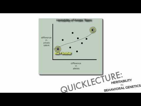 Biology: Heritability in Behavioral Genetics
