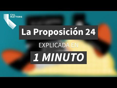La Proposición 24 de California, medida de privacidad de datos, explicada en 1 minuto