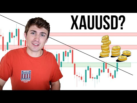 XAUUSD In 2020: Will The Bull Rally Continue For Gold? Technical Analysis Breakdown!