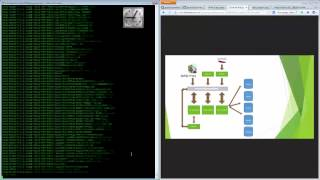 Introduction to Shard Query the MPP distributed query engine for MySQL  - PART 1