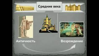 История средних веков 6 класс. Введение