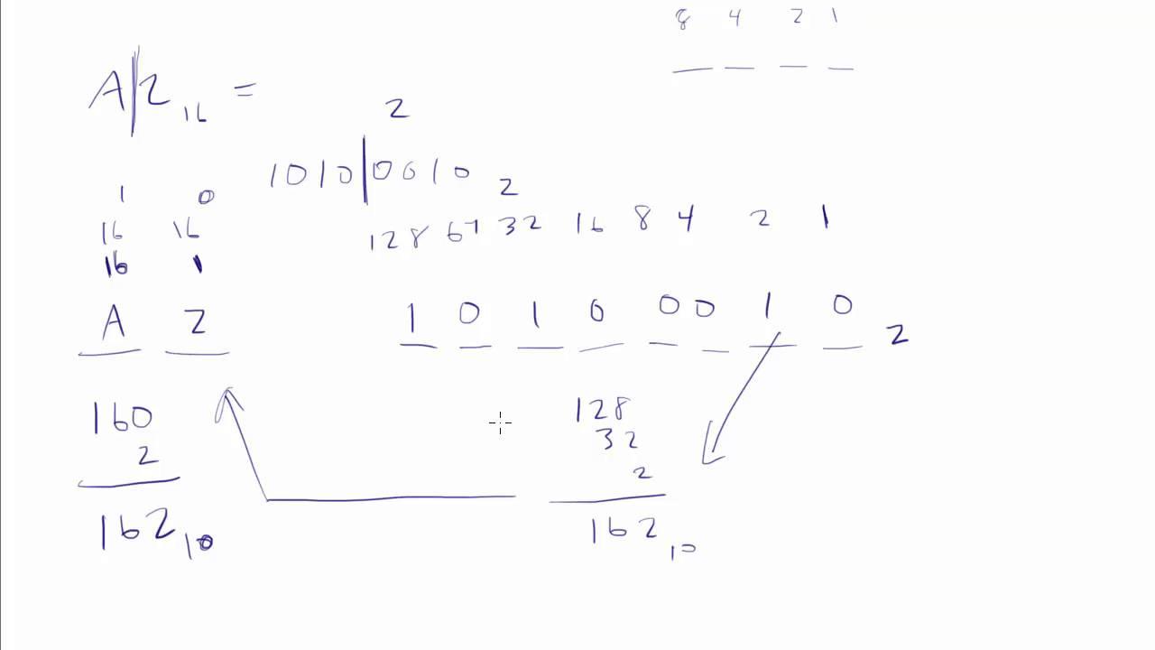 005 Convert Hexadecimal To Binary Base 16 2
