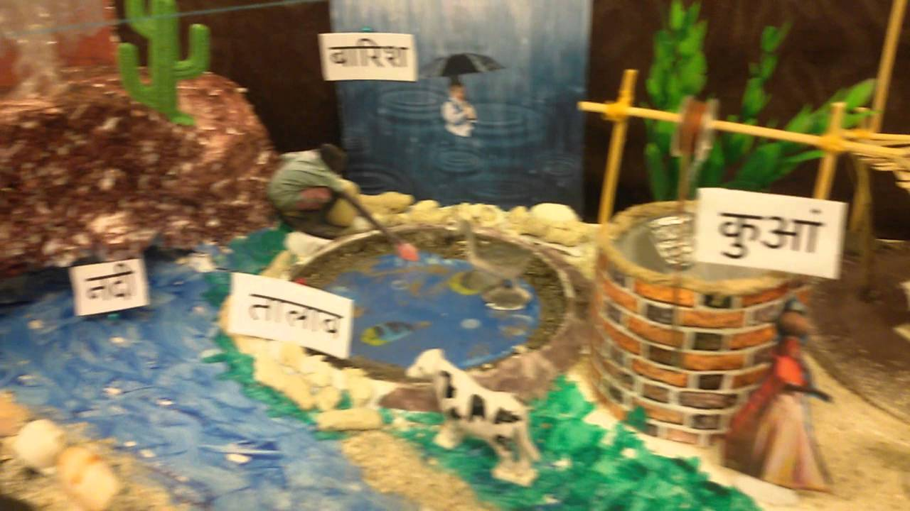 Sources of water model school - YouTube