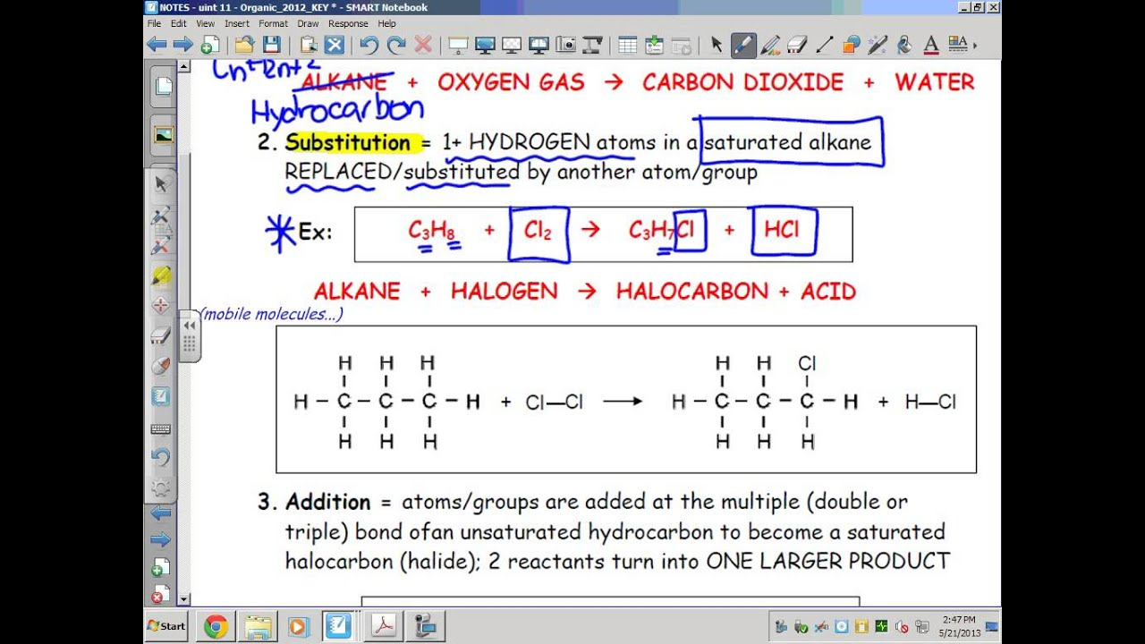 Organic Chemistry: Organic Reactions (Combustion, Substitution ...