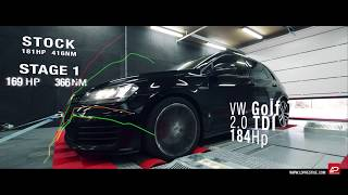 Préparation Moteur VW Golf 7 GTD Stage1by LDPrestige