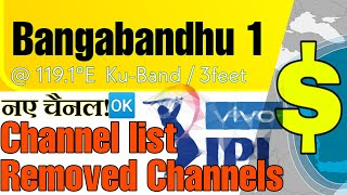 Download Bangabandhu Satellite 119 0e Full Dish Setting And
