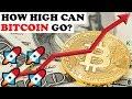 Bitcoin DUMP! Ready To Return To $6,000s!?