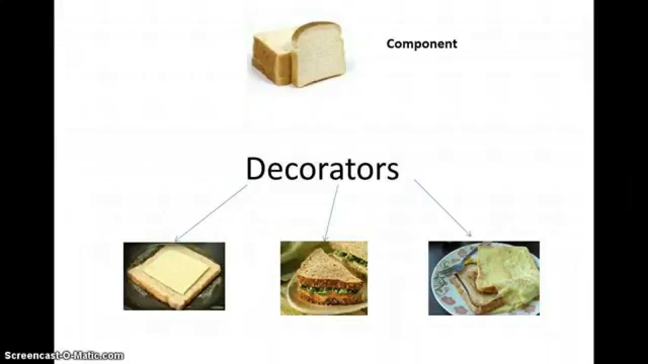 Decorator Design Pattern Best Design Inspiration
