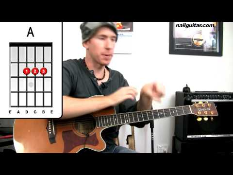 Guitar Lessons - Taylor Swift - Back To December - Easy To Learn How To Play Acoustic Tutorial Pt2