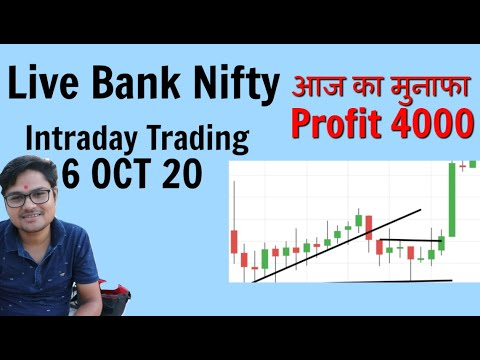 Intraday|| Live Price Action || Bank Nifty Option Trading ||  6 OCT 20