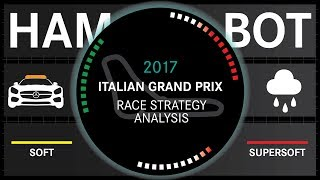 2017 Italian Grand Prix Strategy Analysis