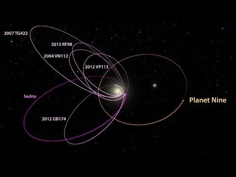 Planet Nine's Orbit, The Kuiper Belt & Sedna