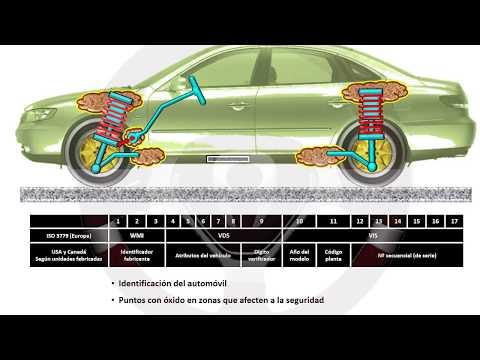 INTRODUCCIÓN A LA TECNOLOGÍA DEL AUTOMÓVIL - Módulo 15 (2/17)