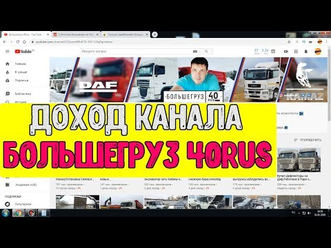 Доход канала Большегруз 40 рус за Январь