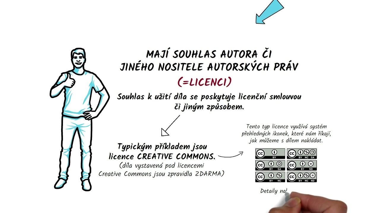 Základy autorského práva v přehledné animaci!
