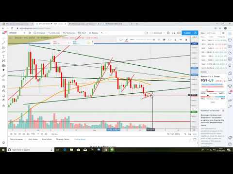 Part 2 Bitcoin Trader Versus Bitcoin Monthly Chart