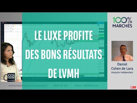 Le luxe profite des bons résultats de LVMH - 100% Marchés Daily - 14 Avril 2021