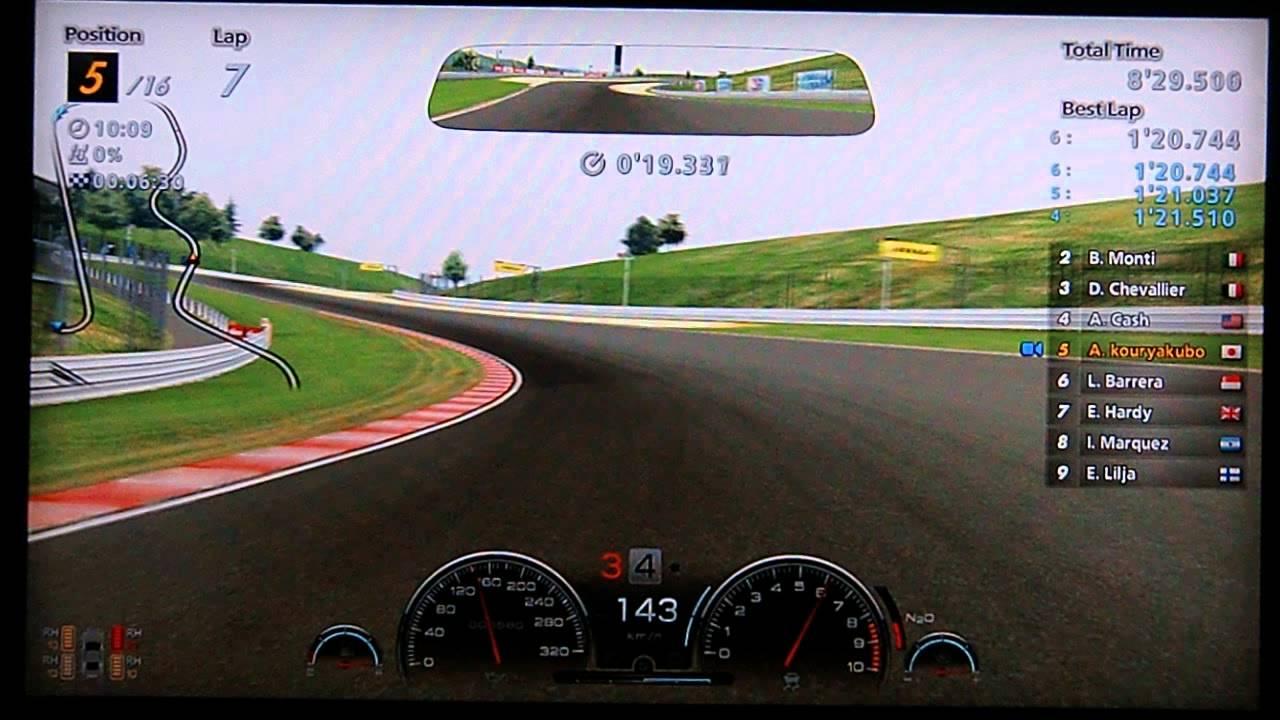 Gran Turismo 6 GT6 攻略 キャリアモード 國際Aクラス 15ミニッツ ...